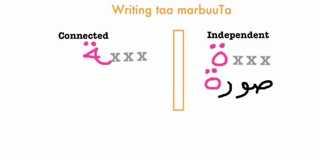 taa-marbuta