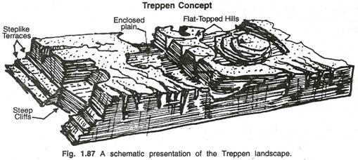 treppen.concept
