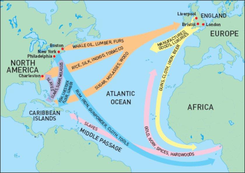 atlantic.slave.trade