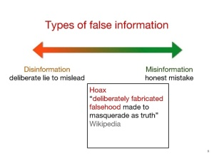Disinformation_vs_Misinformation